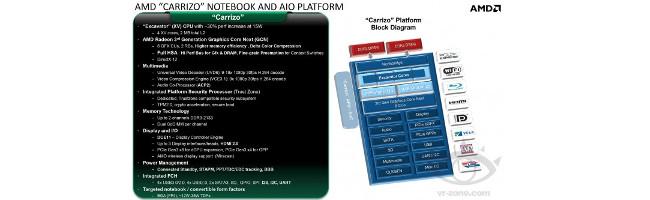 Czego możemy się spodziewać po AMD Carrizo?